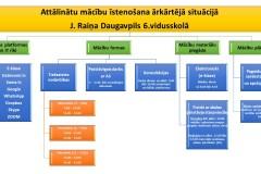 Slaids1